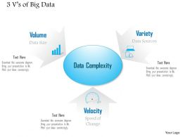 0115 3 Vs Of Big Data Showing Challenges And Complexity Of Analysis Ppt Slide