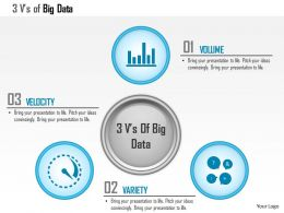 0115 3 Vs Of Big Data Volume Velocity Variety With Icons Ppt Slide