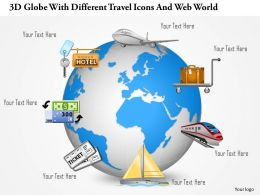 0115 3d Globe With Different Travel Icons And Web World Powerpoint Template