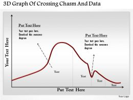 0115 3D Graph Of Crossing Chasm And Data PowerPoint Template