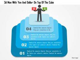 0115_3d_man_with_yen_and_dollar_on_top_of_the_cube_powerpoint_template_Slide01