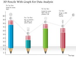 0115 3d Pencils With Graph For Data Analysis Powerpoint Template