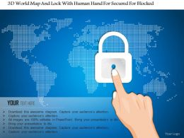 0115 3d World Map And Lock With Human Hand For Secured Or Blocked Powerpoint Template