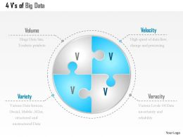 0115 4 Pieces Puzzle Showing 4 Vs Of Big Data Volume Velocity Variety Veracity Ppt Slide