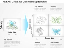 0115 Analysis Graph For Customer Segmentation Powerpoint Template