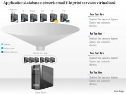 0115 Application Database Network Email File Print Services Virtualized Ppt Slide
