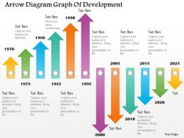 0115 Arrow Diagram Graph Of Development Powerpoint Template