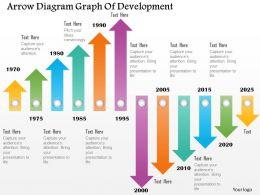 0115_arrow_diagram_graph_of_development_powerpoint_template_Slide01