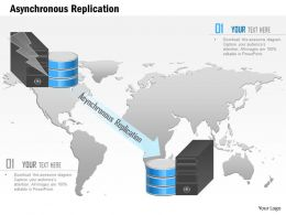 0115_asynchronous_replication_from_source_to_destination_over_wide_area_network_ppt_slide_Slide01