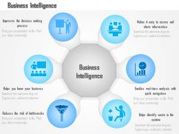 0115 Benefits Advantages Of Business Intelligence Data Analytics Ppt Slide