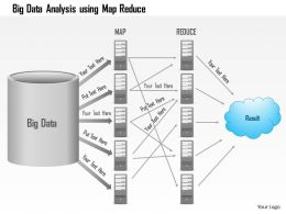 0115 Big Data Analysis Using Map Reduce Batch Processing Ppt Slide