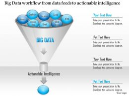 0115 Big Data Workflow From Data Feeds To Actionable Intelligence Ppt Slide