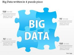 0115 Big Data Written In A 4 Puzzle Piece Ppt Slide