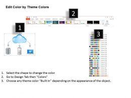 47679949 Style Technology 1 Cloud 3 Piece Powerpoint Presentation Diagram Infographic Slide