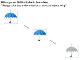 0115_blue_umbrella_with_kaizen_practice_powerpoint_template_Slide02