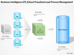 0115 Business Intelligence Etl Extract Transform Load Process Management Ppt Slide