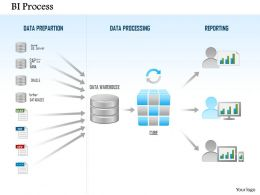 0115_business_intelligence_process_data_preparation_processing_reporting_ppt_slide_Slide01