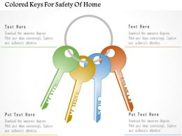 0115 Colored Keys For Safety Of Home Powerpoint Template