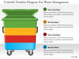 0115 Colorful Dustbin Diagram For Waste Management Powerpoint Template