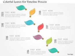 0115 Colorful Leaves For Timeline Process Powerpoint Template
