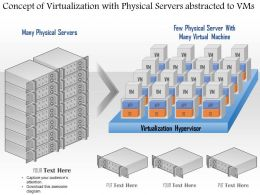 0115 Concept Of Virtualization With Physical Servers Abstracted To Vms Ppt Slide