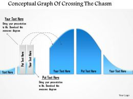 0115 Conceptual Graph Of Crossing The Chasm PowerPoint Template