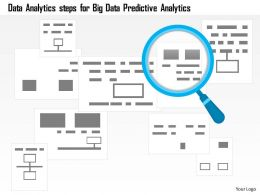 0115 Data Analytics Steps For Big Data Predictive Analytics Ppt Slide