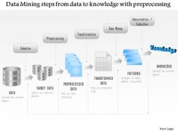 0115 Data Mining Steps From Data To Knowledge With Preprocessing Ppt Slide