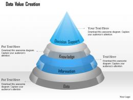 0115 Data Value Creation Shown Using Pyramid Ppt Slide