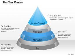 0115_data_value_creation_shown_using_pyramid_ppt_slide_Slide01