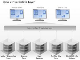 0115 Data Virtualization Layer With Predictive Analytics Web And Other Use Cases Ppt Slide