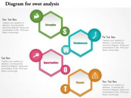 0115 Diagram For Swot Analysis Powerpoint Template