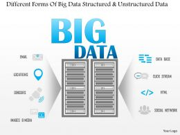 0115 Different Forms Of Big Data Structured And Unstructured Data Ppt Slide
