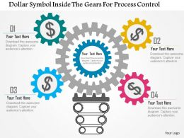 0115 Dollar Symbol Inside The Gears For Process Control PowerPoint Template