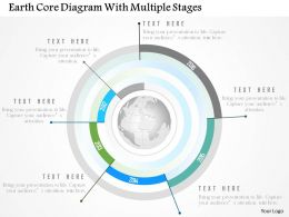 0115 Earth Core Diagram With Multiple Stages Powerpoint Template