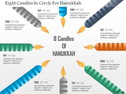 0115 Eight Candles In Circle For Hanukkah Powerpoint Template