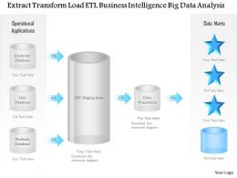 0115 Extract Transform Load Etl Business Intelligence Big Data Analysis Pipeline Ppt Slide
