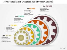 0115 Five Staged Gear Diagram For Process Control Powerpoint Template