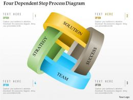 0115 Four Dependent Step Process Diagram Powerpoint Template