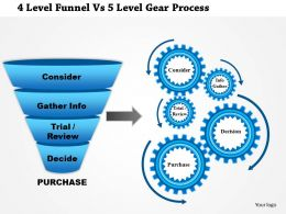 0115 Four Level Funnel Diagram And Five Staged Gear Process Diagram Presentation Template