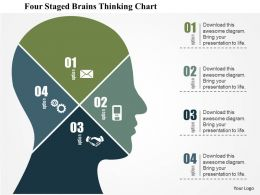 0115 Four Staged Brains Thinking Chart PowerPoint Template