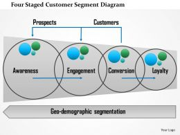 0115 Four Staged Customer Segment Diagram Powerpoint Template