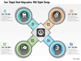 0115 Four Staged Head Infographics With Digital Design Powerpoint Template