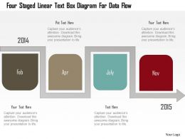 0115 Four Staged Linear Text Box Diagram For Data Flow Powerpoint Template