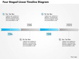 0115 Four Staged Linear Timeline Diagram Powerpoint Template