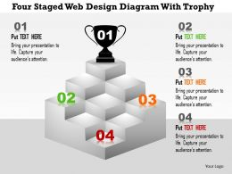 0115 Four Staged Web Design Diagram With Trophy PowerPoint Template