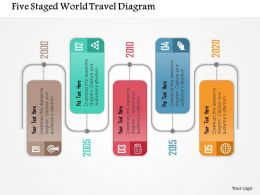 0115 Four Staged World Travel Diagram Powerpoint Template