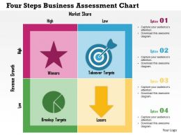 0115 Four Steps Business Assessment Chart Powerpoint Template