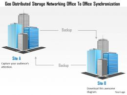 0115 Geo Distributed Storage Networking Office To Office Synchronization Ppt Slide