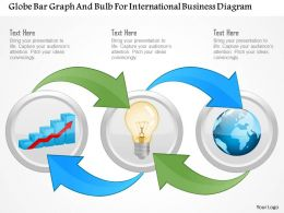 0115 Globe Bar Graph And Bulb For International Business Diagram Powerpoint Template